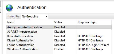 windows authentication not working on local iis